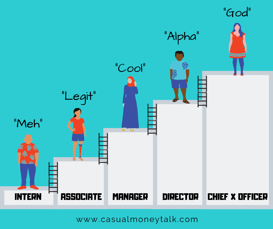 The Corporate Ladder