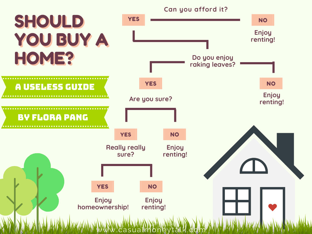 To Rent or to Buy: A Useless Guide