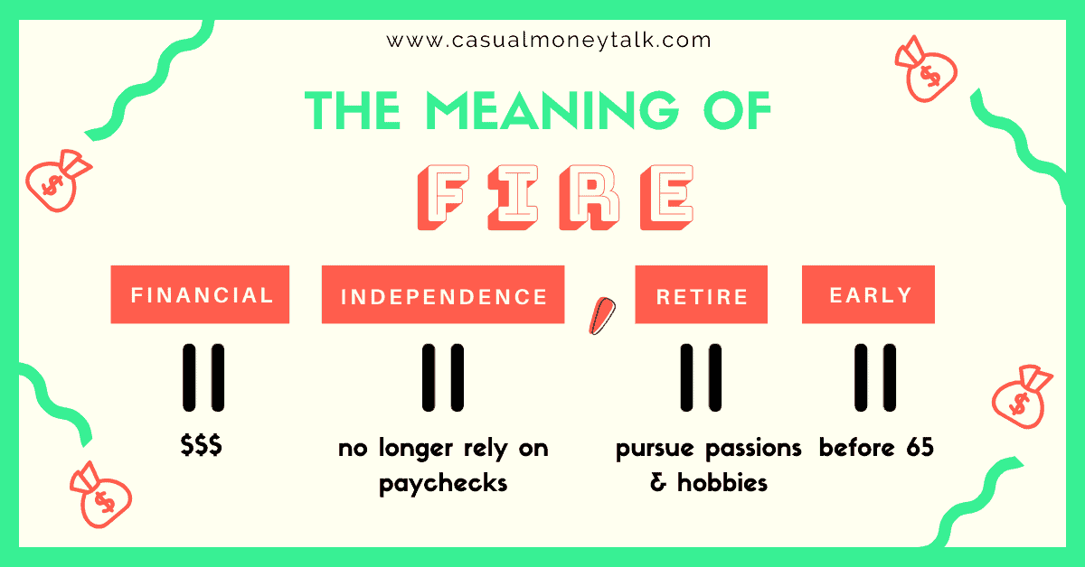 The Meaning of FIRE