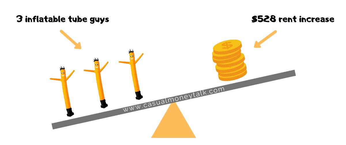 3 Inflatable Tube Guys vs. Rent Increase