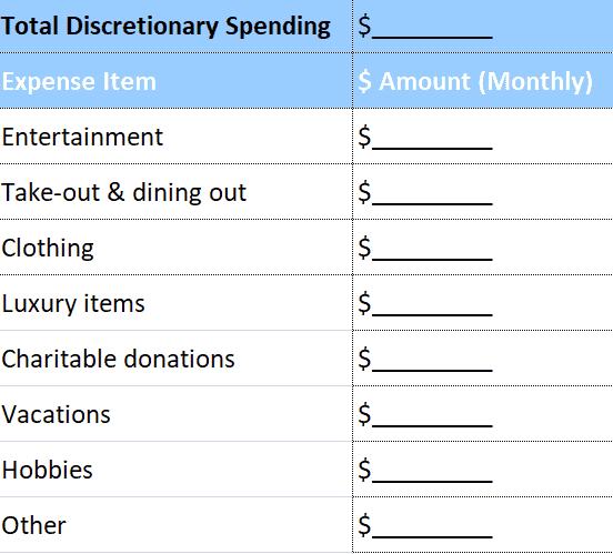 Discretionary spending budget tab